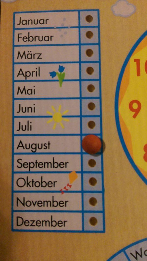 Jahresuhr - Monatsanzeige